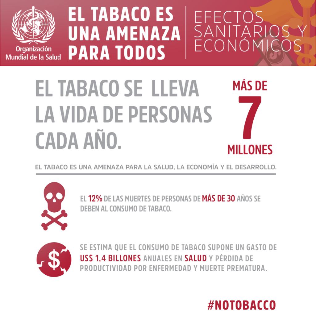 El tabaco es una amenaza para todos | Salud y Bienestar